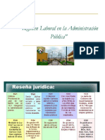 regimen laboral publico y privado.ppt