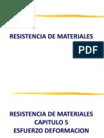 Resistencia de Materiales CAP5 2017II