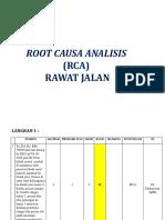 ROOT CAUSE ANALISIS (RCA)RAJAL.pptx