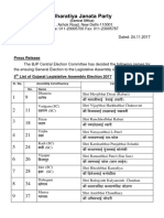 Gujarat Assembly Elections BJP 5th List