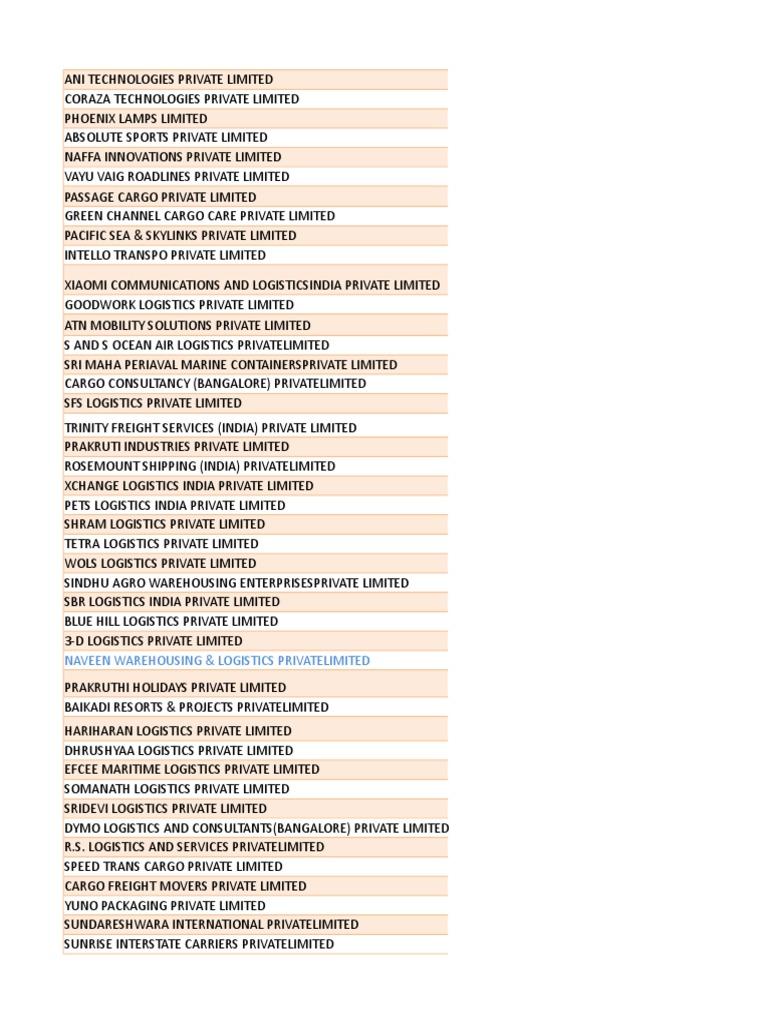 f75d233ba7180 Karnataka Companies Data Base