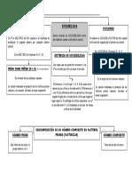 esquema-tema-3.doc