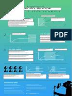 How to EQ a Vocal Infographic ProSoundFormula
