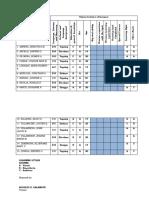 1.1 Characteristics of Learners NPB Final