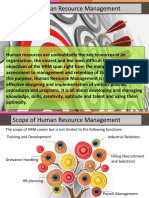 Intro-human Resource Management