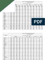 Frecuencias Censo 2012 POB-A