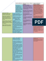 logic model call processing evaluation v2