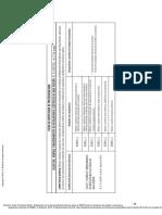 Elaboración de La Documentación Técnica Según El REBT Para La Instalación de Locales, Comercios y Pequeñas Industrias_1