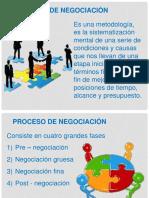 Negociación Empresarial u 1 Proceso de Negociacion