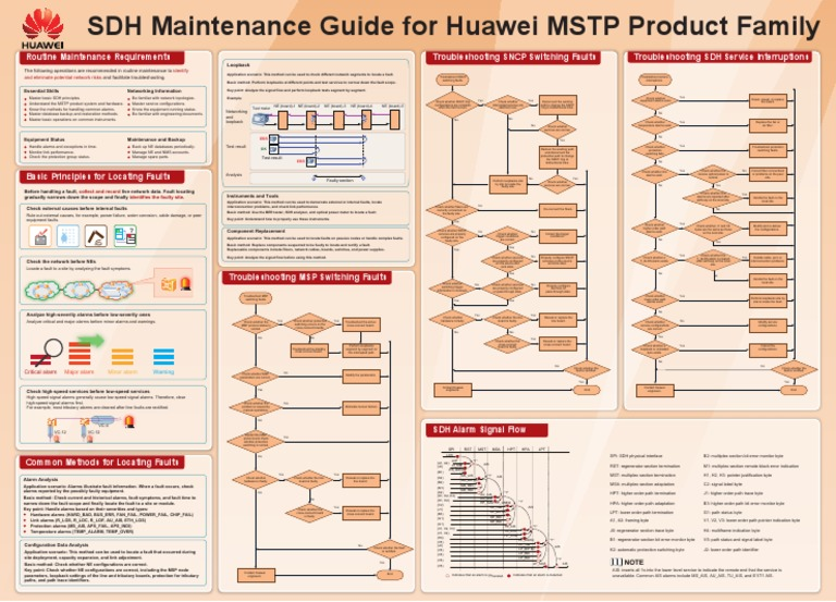 SDH Maintenance Guide for Huawei MSTP Product Family V1 0