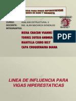 270473514-lineas-de-influencia-para-vigas-hiperestaticas.ppt