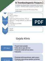 ITP ( Idiopatik Trombositopenia Purpura )