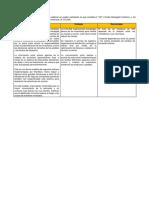 """El """"VMI"""" (Vendor Managed Inventory), y Las Ventajas y Desventajas"""