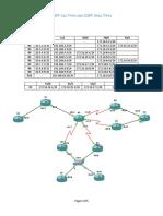 OSPF Lsa Area Types