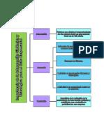 Ensayo - Importancia de La Intervención Sistémica y Estratégica Para El Éxito Empresarial