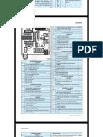 fusibles Peugeot Partner.pdf
