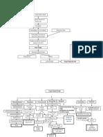 Clinicalll Pathway CKD
