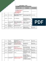 PlanificacionSesiones.xls