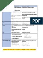 Plan Alimentacion 3.pdf