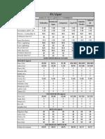 Límites Condenatorios PIT VIPER.pdf