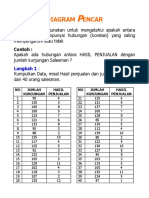 24386870 Cara Membuat Diagram Pencar Histogram Diagram Kendali