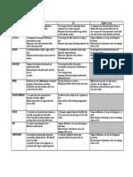 Chem Statistik Ramalan Paper 3 2017