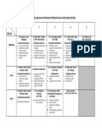 contoh jadual PPGB.docx
