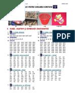 Material pentru corijarea sunetului.pdf