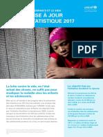 Les Enfants Et Le Sida 2017