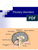 Pituitary Disorders