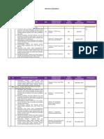 Program Perbaikan Dan Pengayaan IPS Kelas 8 dan 9 Revisi 2017