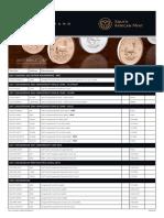SA Mint Krugerrand Populated Order Form