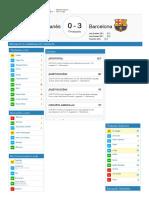 Puntos Comunio Leganés - Barcelona (18-11-2017)