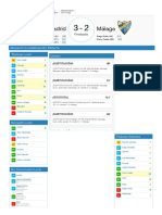 Puntos Comunio Real Madrid - Málaga (25-11-2017)