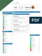 Puntos Comunio Athletic - Villarreal (19-11-2017)