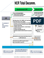 Total Decomm Process Flow