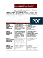 CARTA DESCRIPTIVA DE LA MATERIA DE METODOLOGÍA DE LA INVESTIGACIÓN