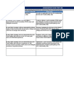 tiny grant process table