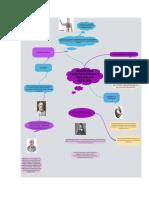 APORTE INDIVIDUAL HISTORIA DE LA PSICOLOGIA 2.docx