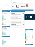 Puntos Comunio Deportivo - Atlético (04-11-2017)