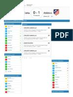 Puntos Comunio Celta - Atlético (22-10-2017)