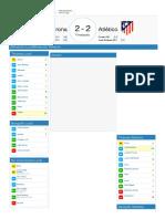 Puntos Comunio Girona - Atlético (19-08-2017)