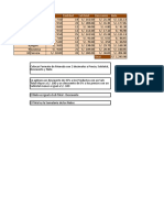 Practica Finalisima Excel Basico Resolucion