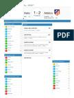 Puntos Comunio Athletic - Atlético (20-09-2017)