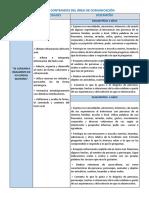 Cartel Didactica Del Area de Comunicacion