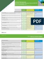 Vmware Vsphere 6 With Comparison Guide Hyperv