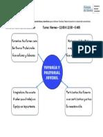 Producto 4 - Carecteristicas y Beneficios de Tutoria.docx
