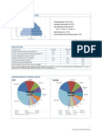 Mexico Cancer Profile 2013