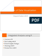 Lecture 7 - Integrated Analysis With R