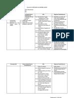 Analisis Kompetensi Dan Pembelajaran_fauzi Rahman_sman 2 Banjarmasin